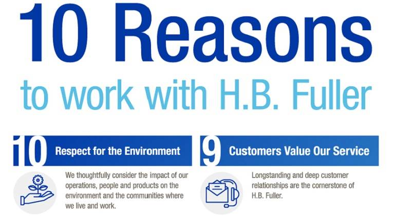 10 Reasons to work with H.B. Fuller thumbnail.